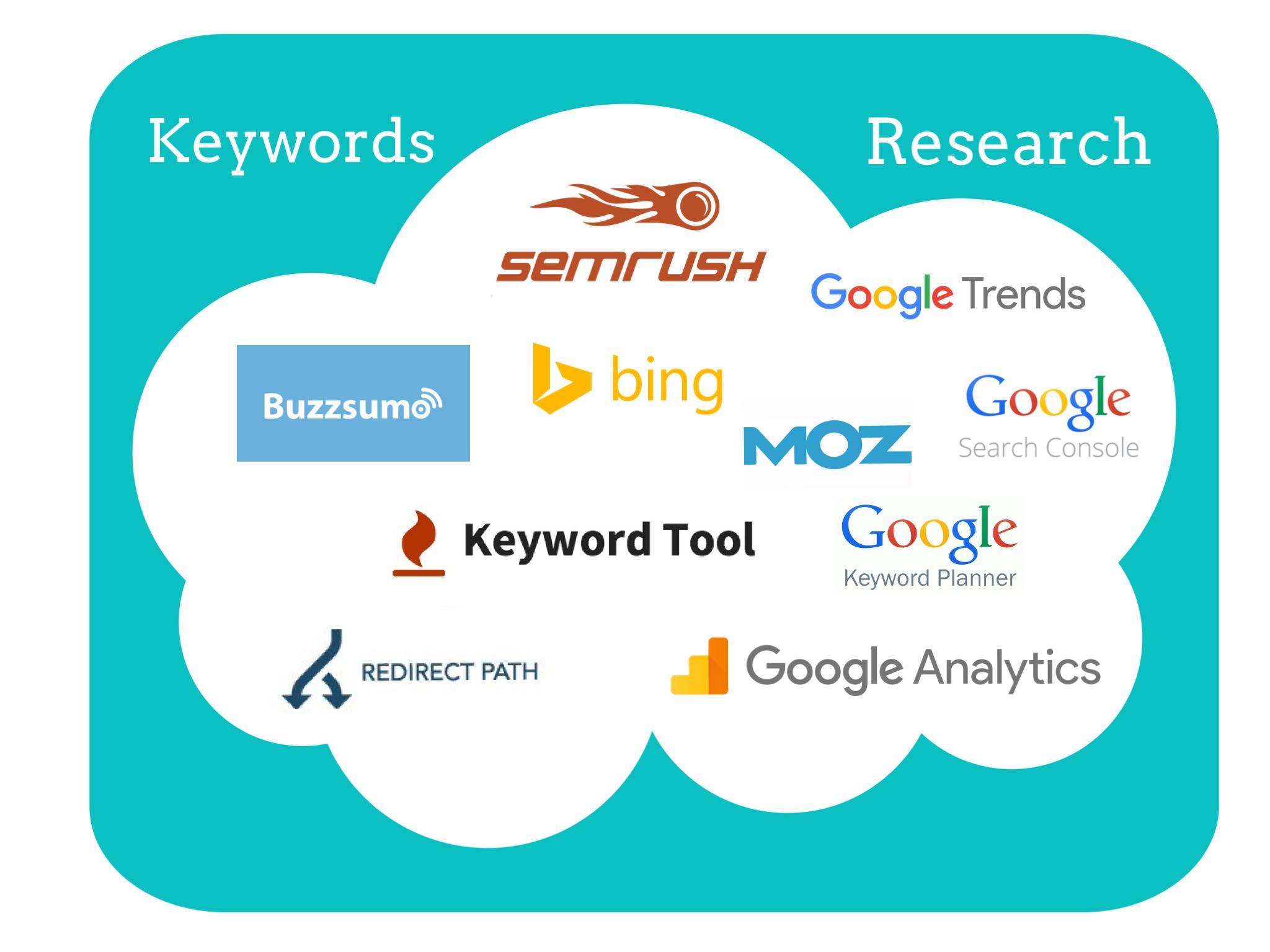 Cloud of SEO and SEM tools