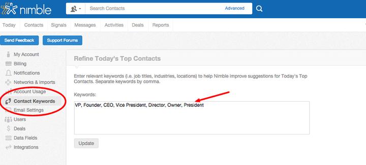 Report di email marketing: come utilizzare i dati Social