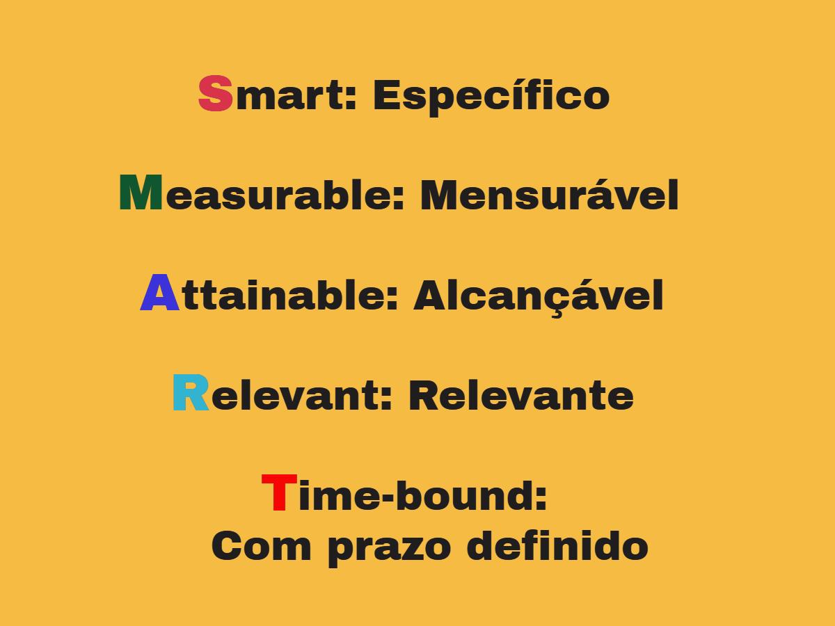 5 passos para desenvolver o planejamento estratégico digital da sua empresa. Imagem 4