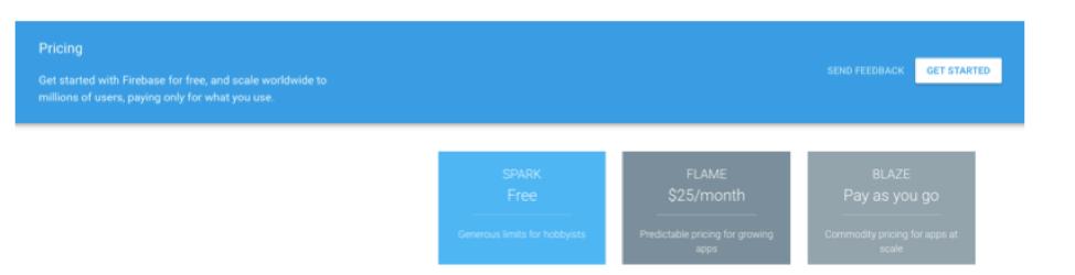 Google Firebase Pricing