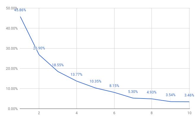 click-curve.png