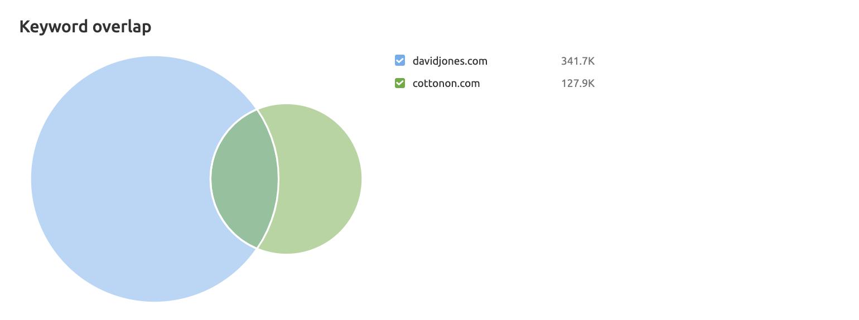 Tendenze del Marketing Digitale nell'E-commerce 2020. Immagine 14