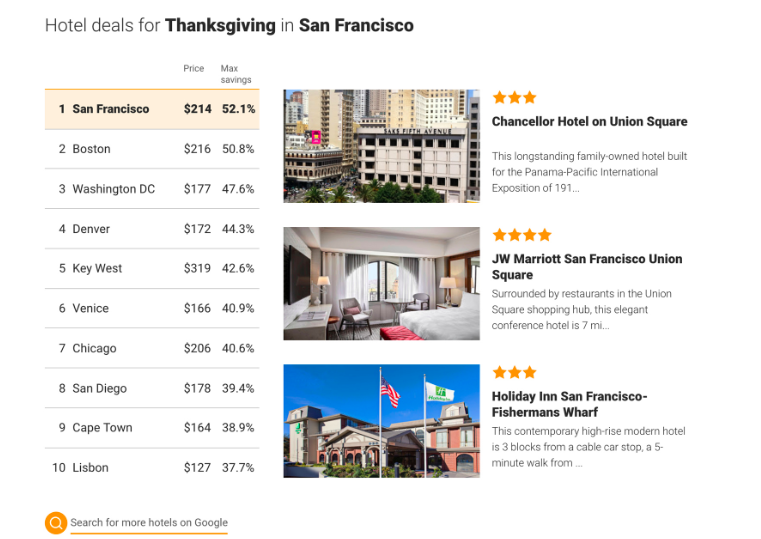 new hotel search features
