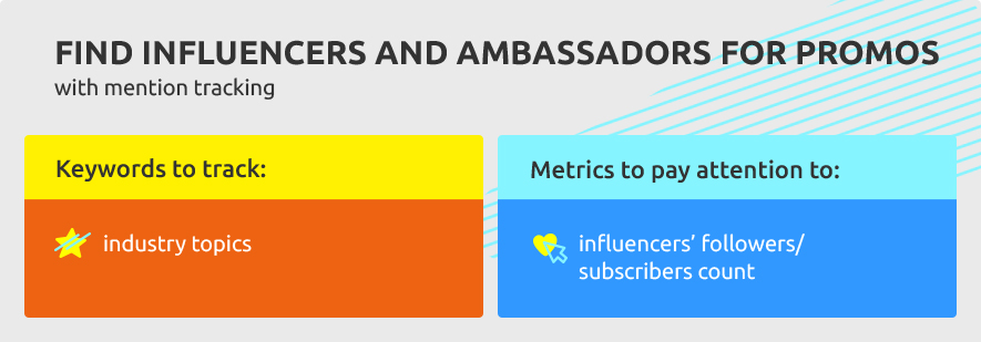 Find influencers and ambassadors for promos with mention tracking