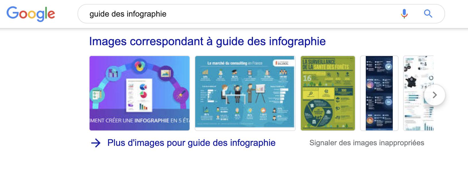 infographies google