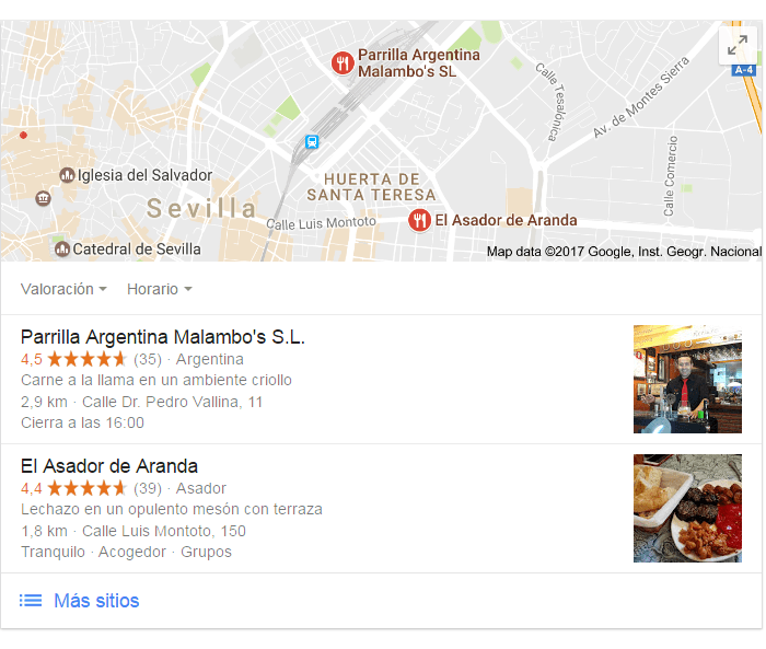Plan de acción SEO local - Paquete local enlaces
