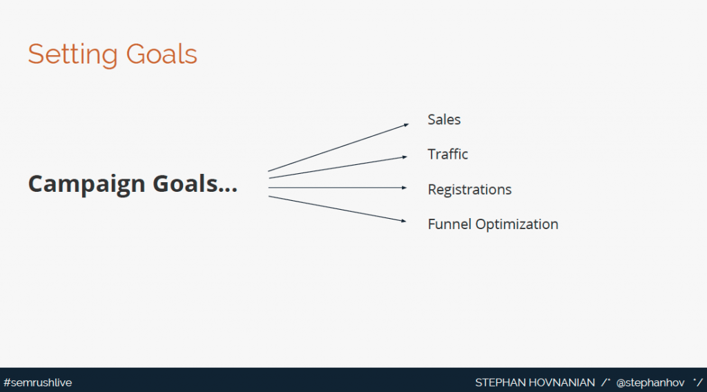 Setting your email marketing campaign goals