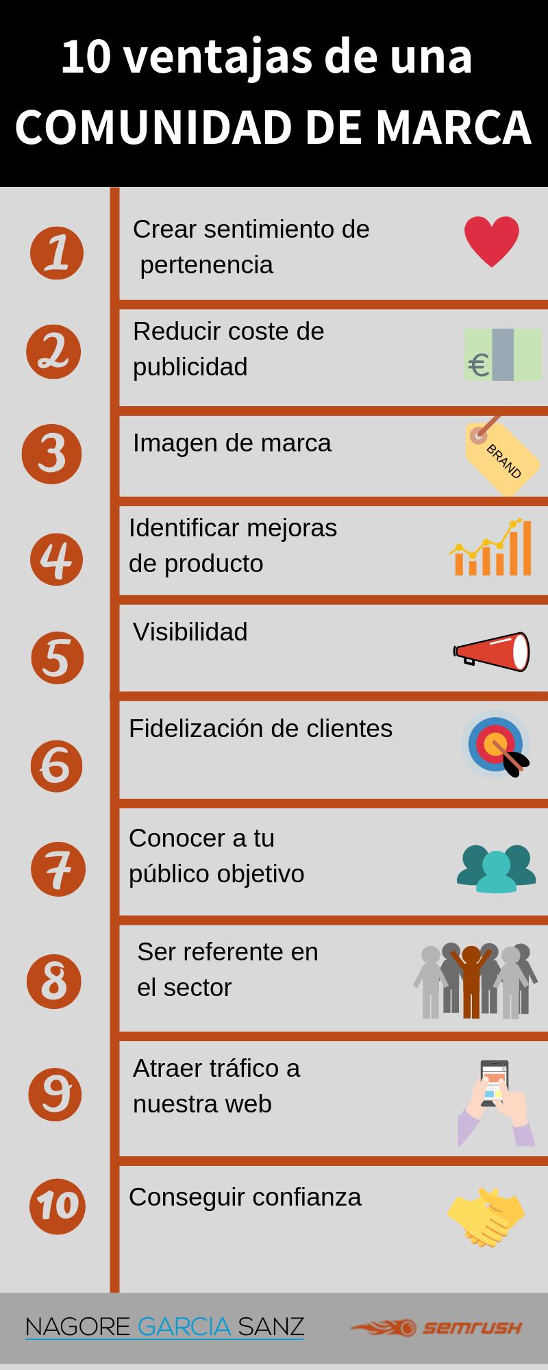 10 ventajas de una comunidad de marca - Infografía