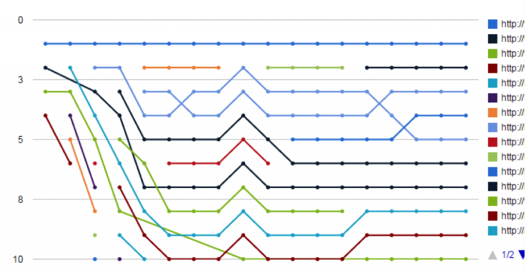 raw-data-charts