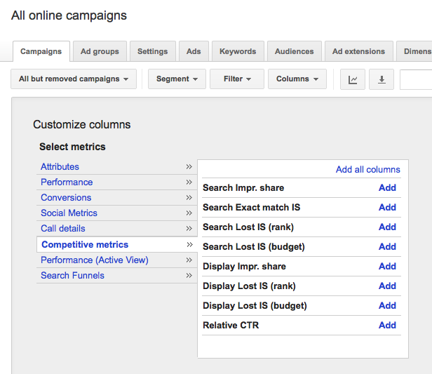 competitive metrics all online campaigns