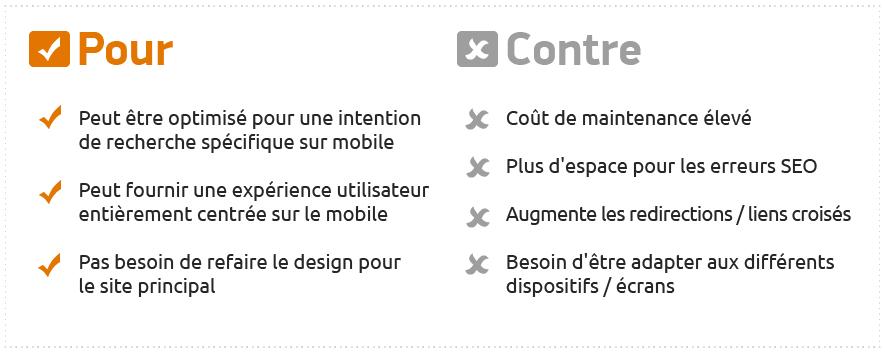 URL distincte pour la version mobile : pour et contre