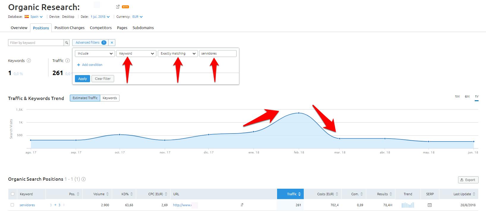 Nueva investigación orgánica -Gráficos en tiempo real por keyword