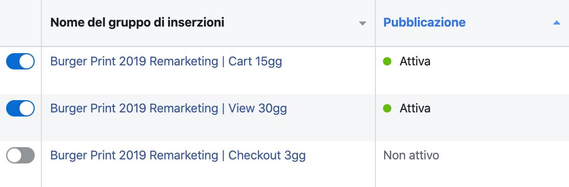 esempi campagne facebook