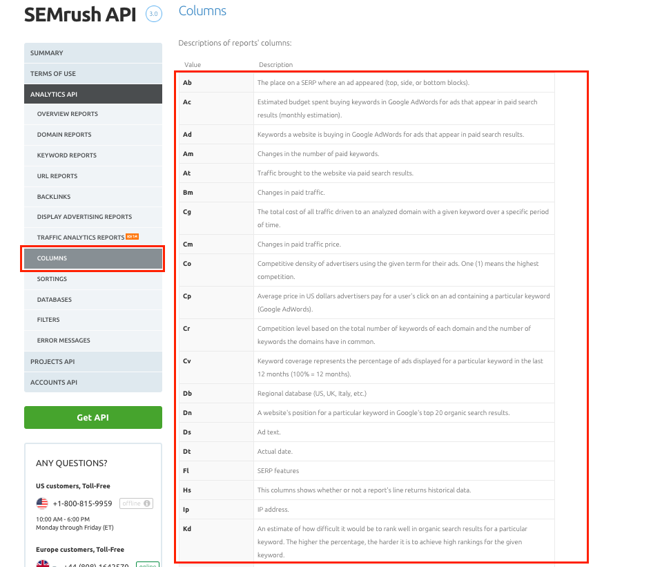 What In The World Is API, and How Do I Use It?. Image 3