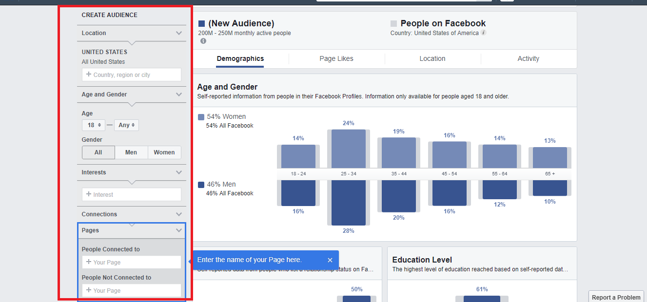 5 Methods For Scaling Your Facebook Advertising. Image 2