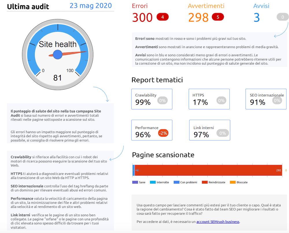 dati semrush su google data studio (template pronto all'uso)