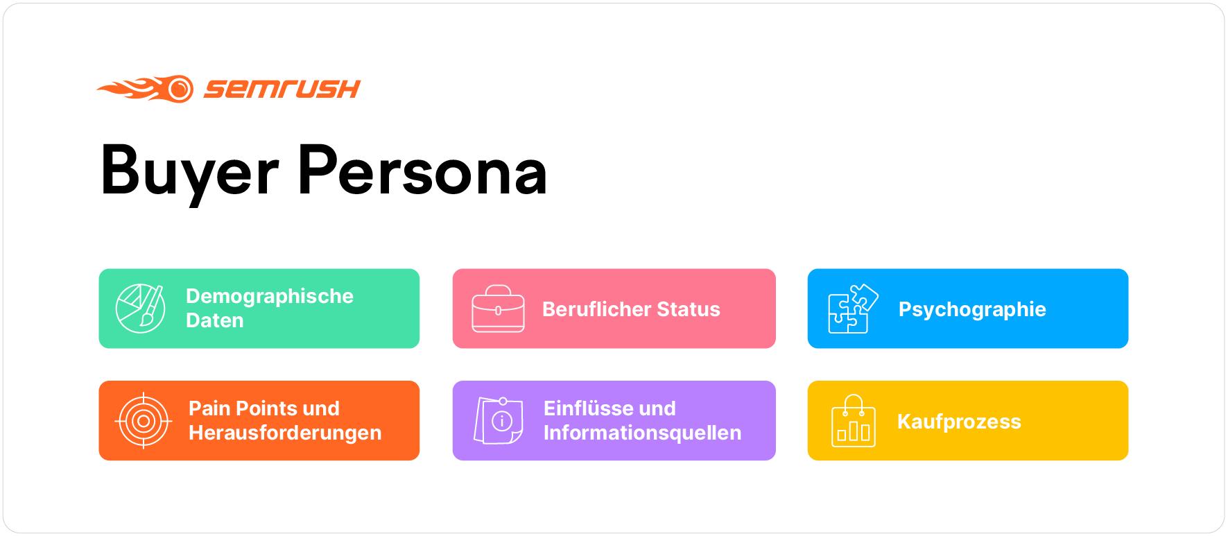 Charakteristiken der Buyer Persona