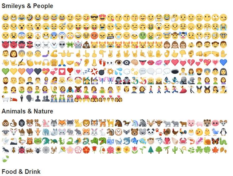 Come aggiungere emoji: puoi copiarli da Piliapp