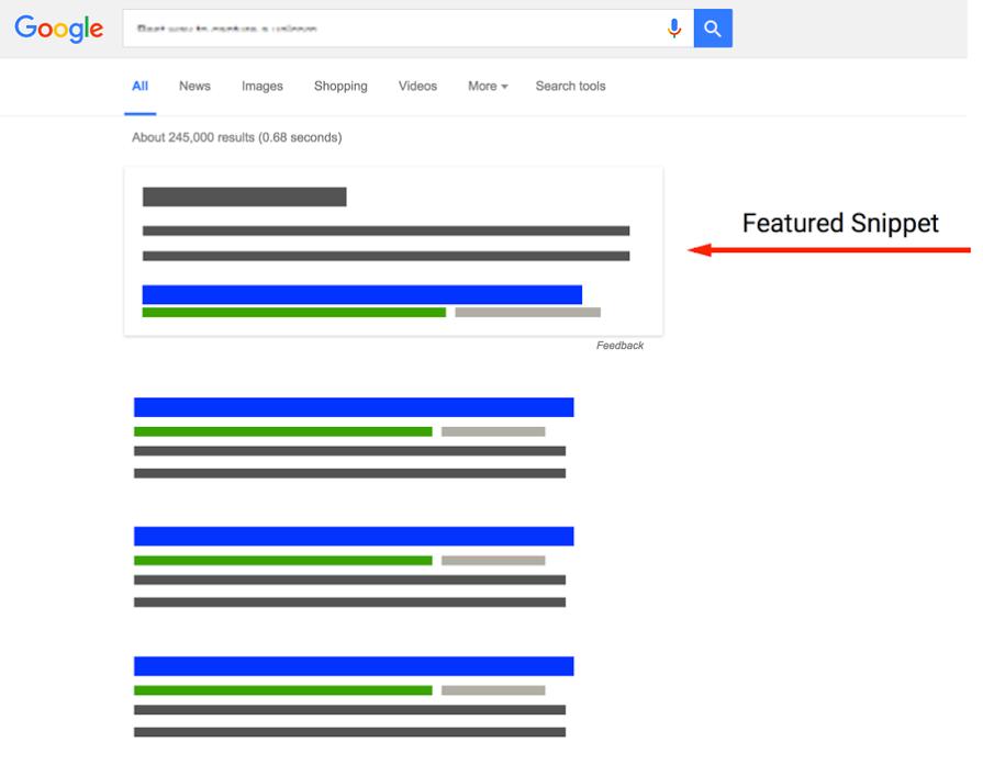 Il Featured snippet di Google o posizione zero