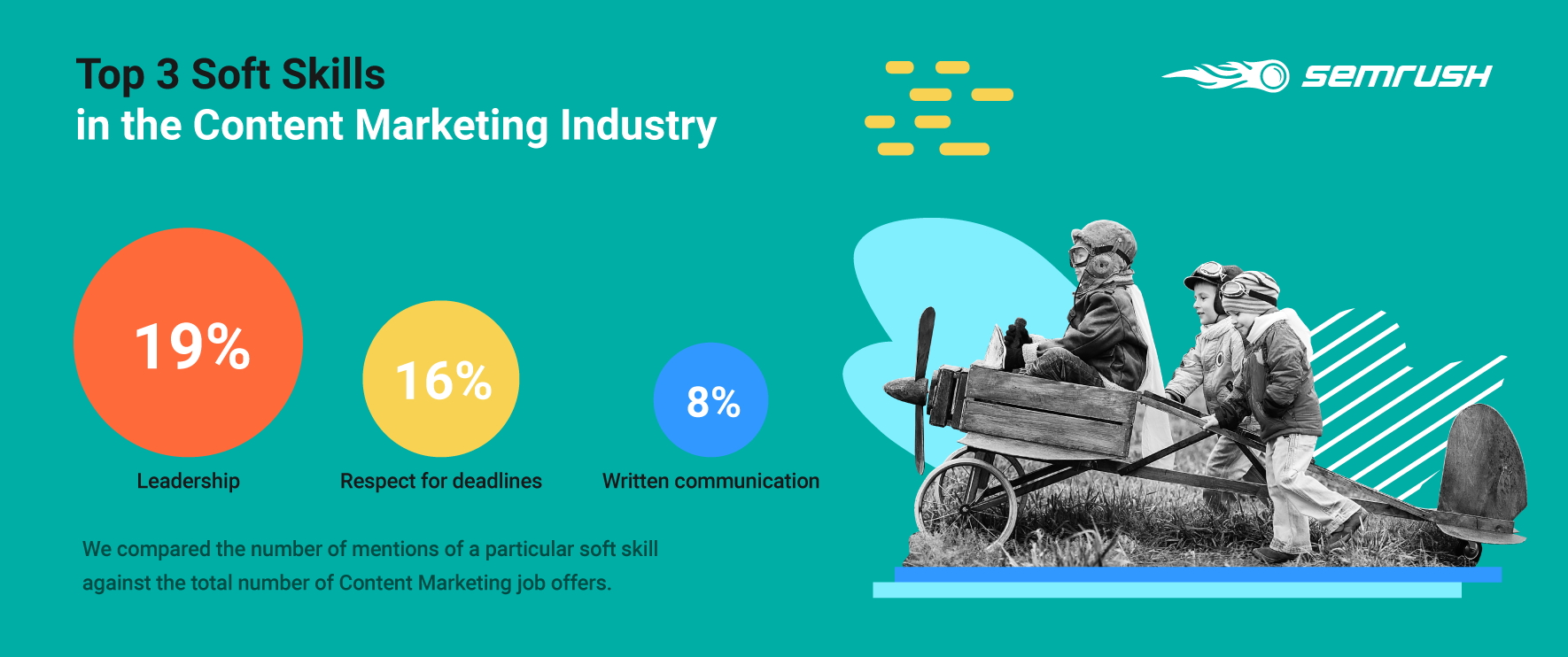 Top 3 Soft Skills in the Content Marketing Industry