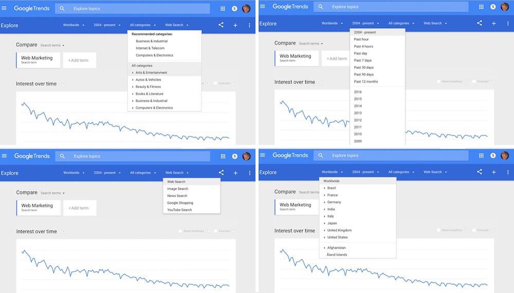Web reputation: la prima analisi con Google Trends