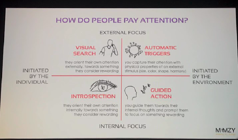 How do people pay attention?