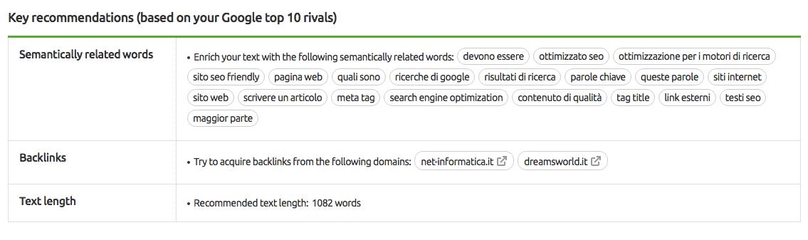 keyword semanticamente relazionate, punteggio di leggibilità, lunghezza, backlink
