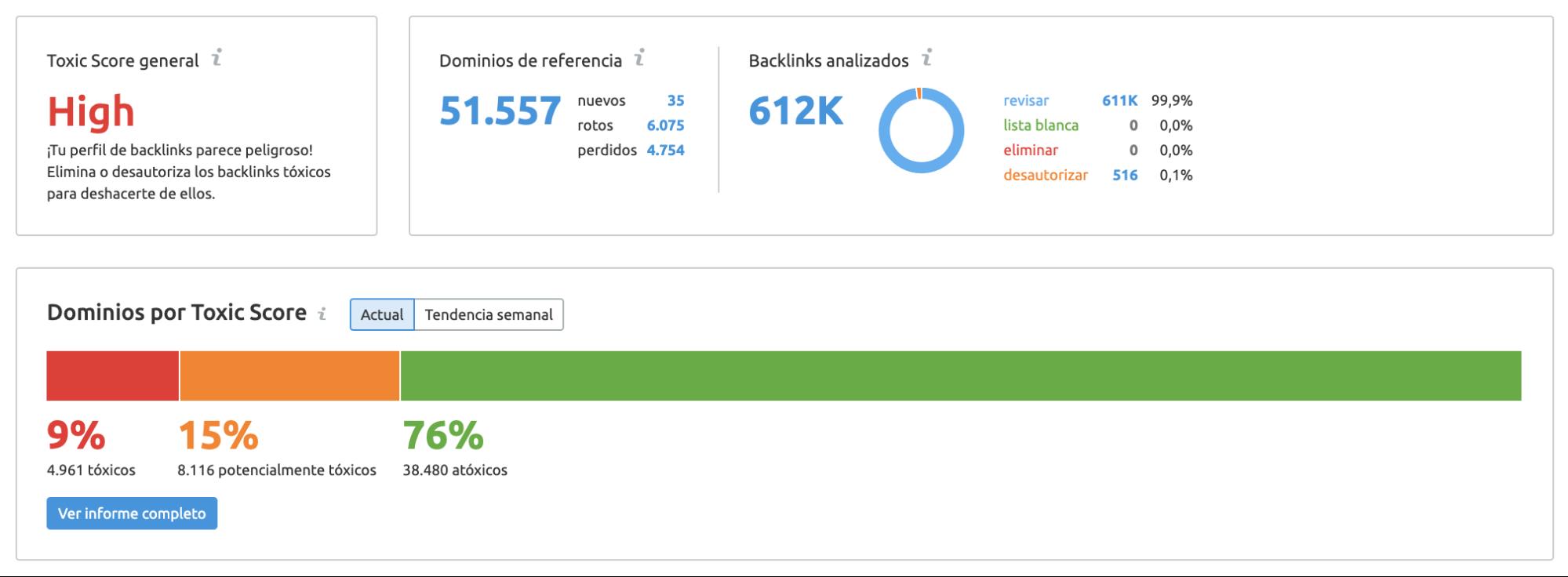 Penalizaciones Google - Backlink audit data