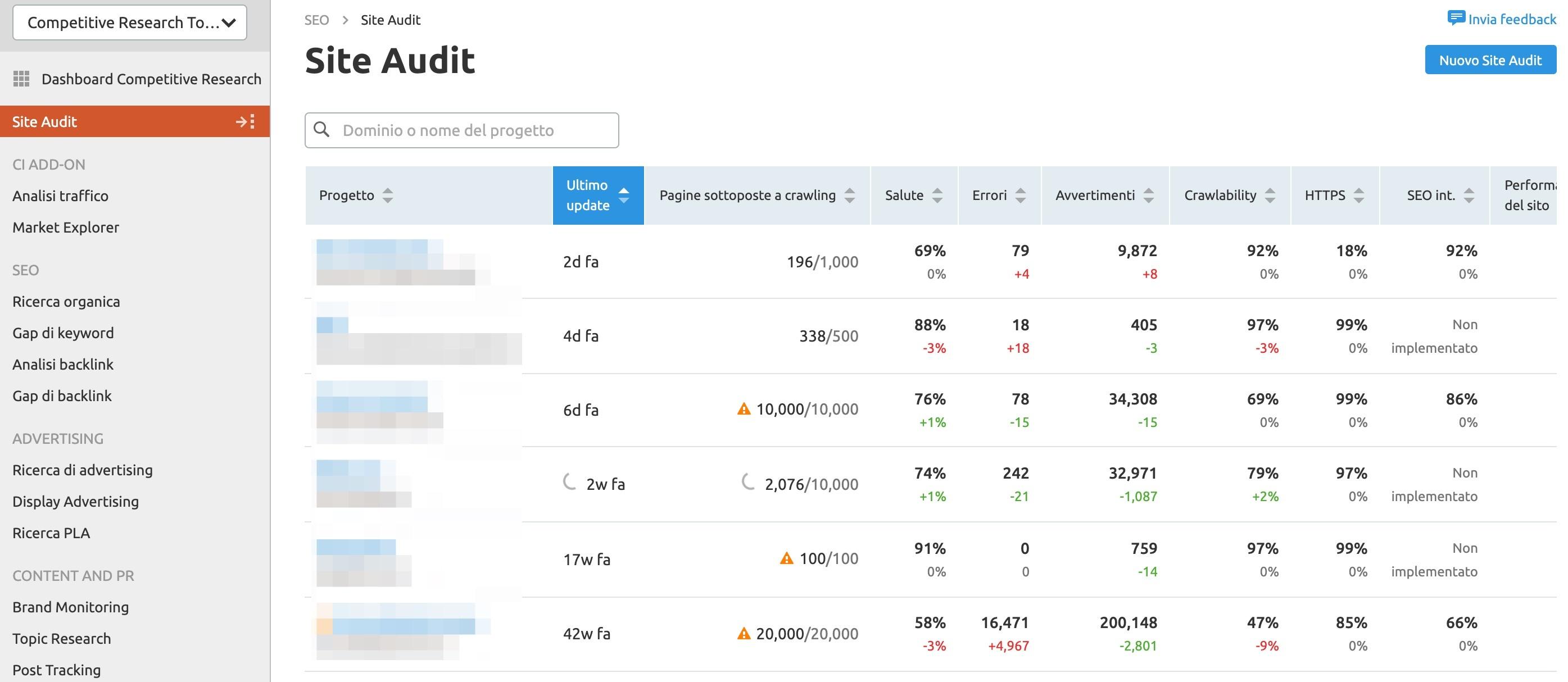 Copertura indice per valutare la SEO del tuo sito web. Immagine 1