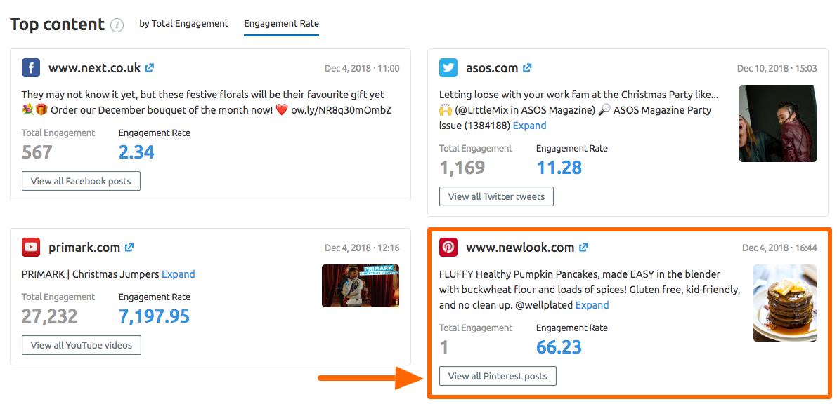 Mejores actualizaciones SEMrush - Social Media Tracker