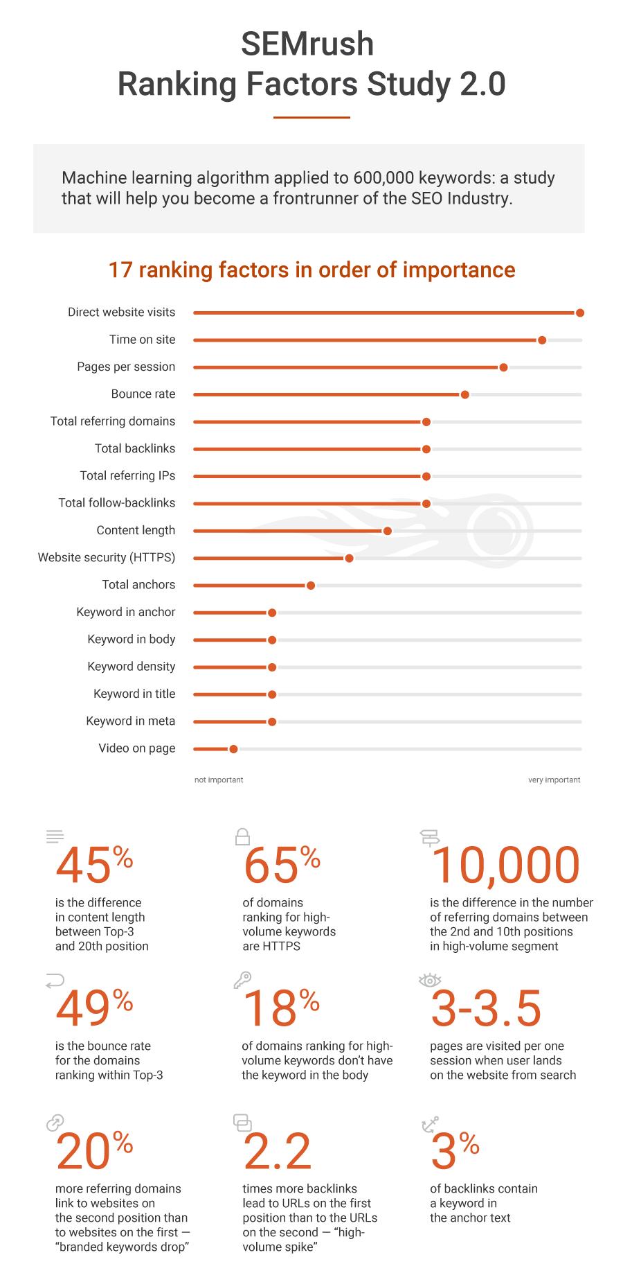 infographie-ranking-factors-new