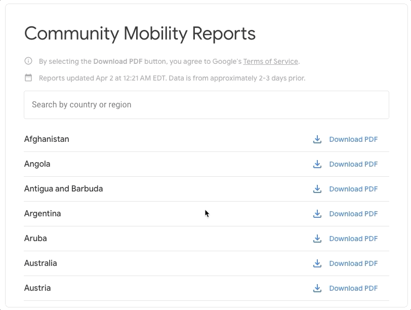 Community Mobility reports