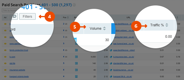 semrush-filters-volume-traffic-share