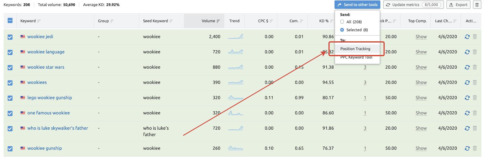 Sending keywords to the SEMrush Position Tracking tool
