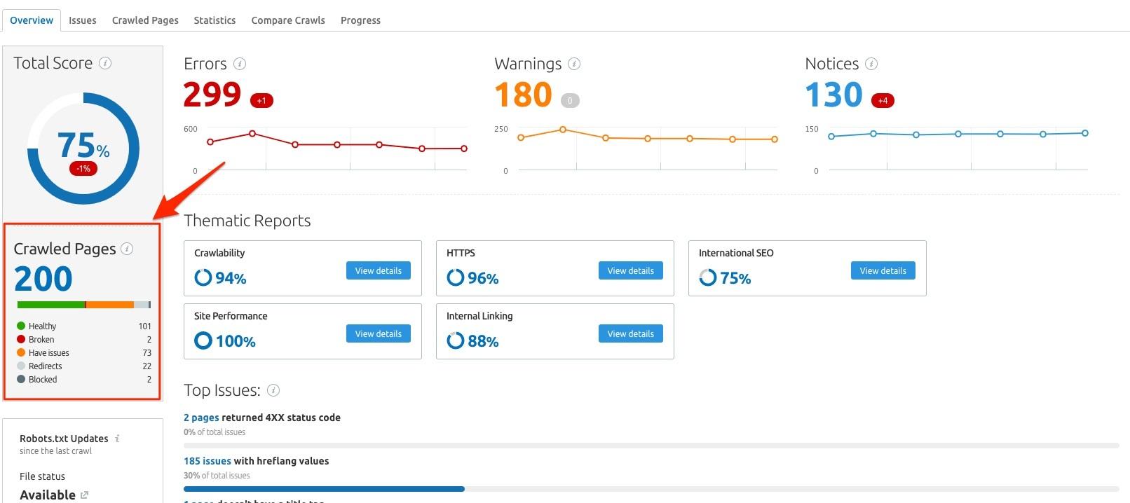 SEMrush site audit crawled pages