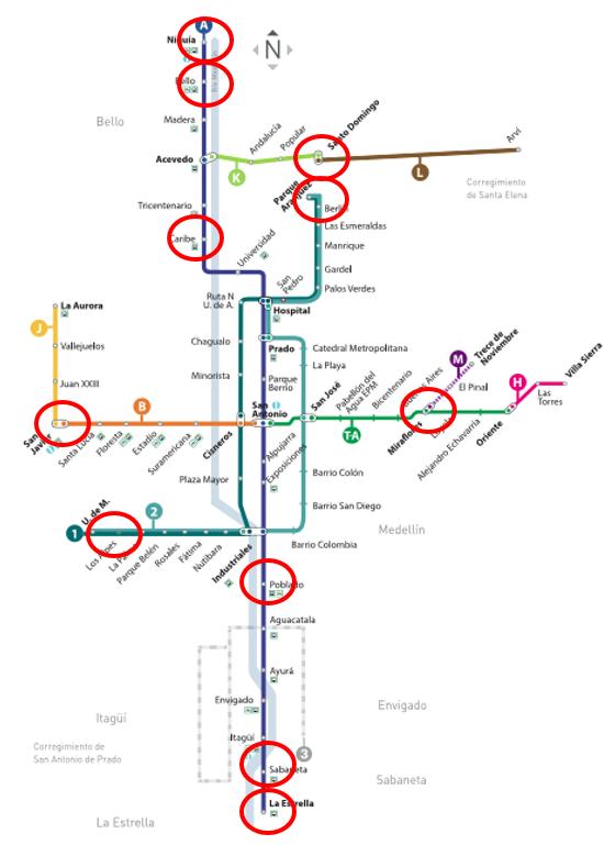 Linkbuilding de calidad - Metro de Medellín estaciones varias