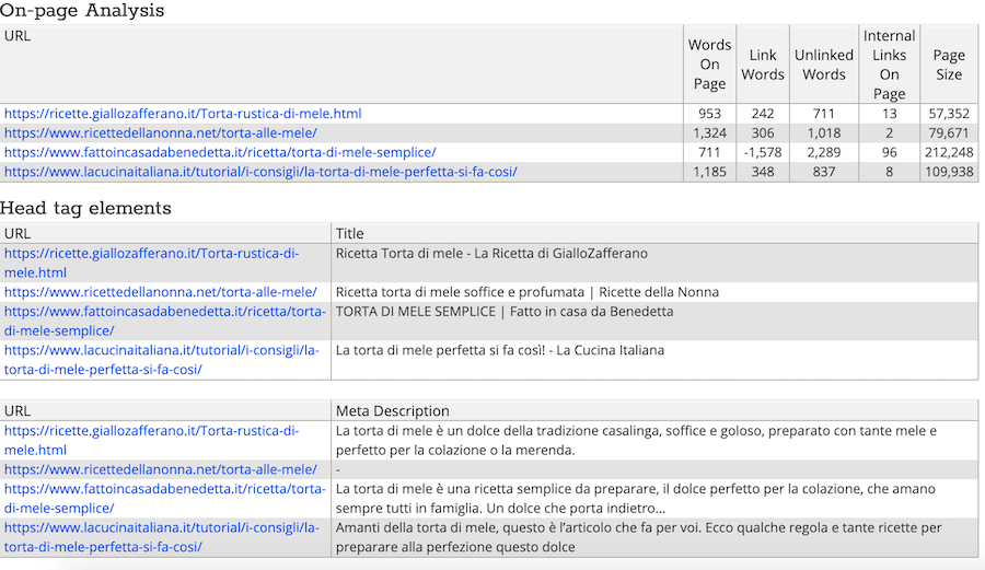 analisi delle keyword con Side-by-side-seo comparison tool