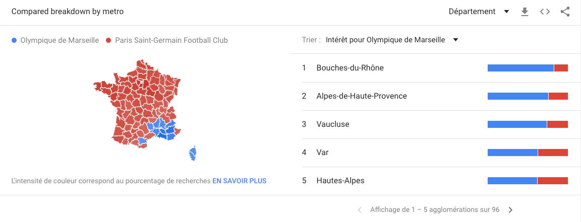 Google Trends : intérêts régionaux