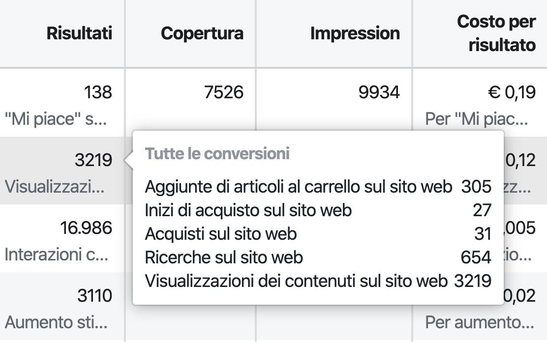 come configurare pixel di facebook