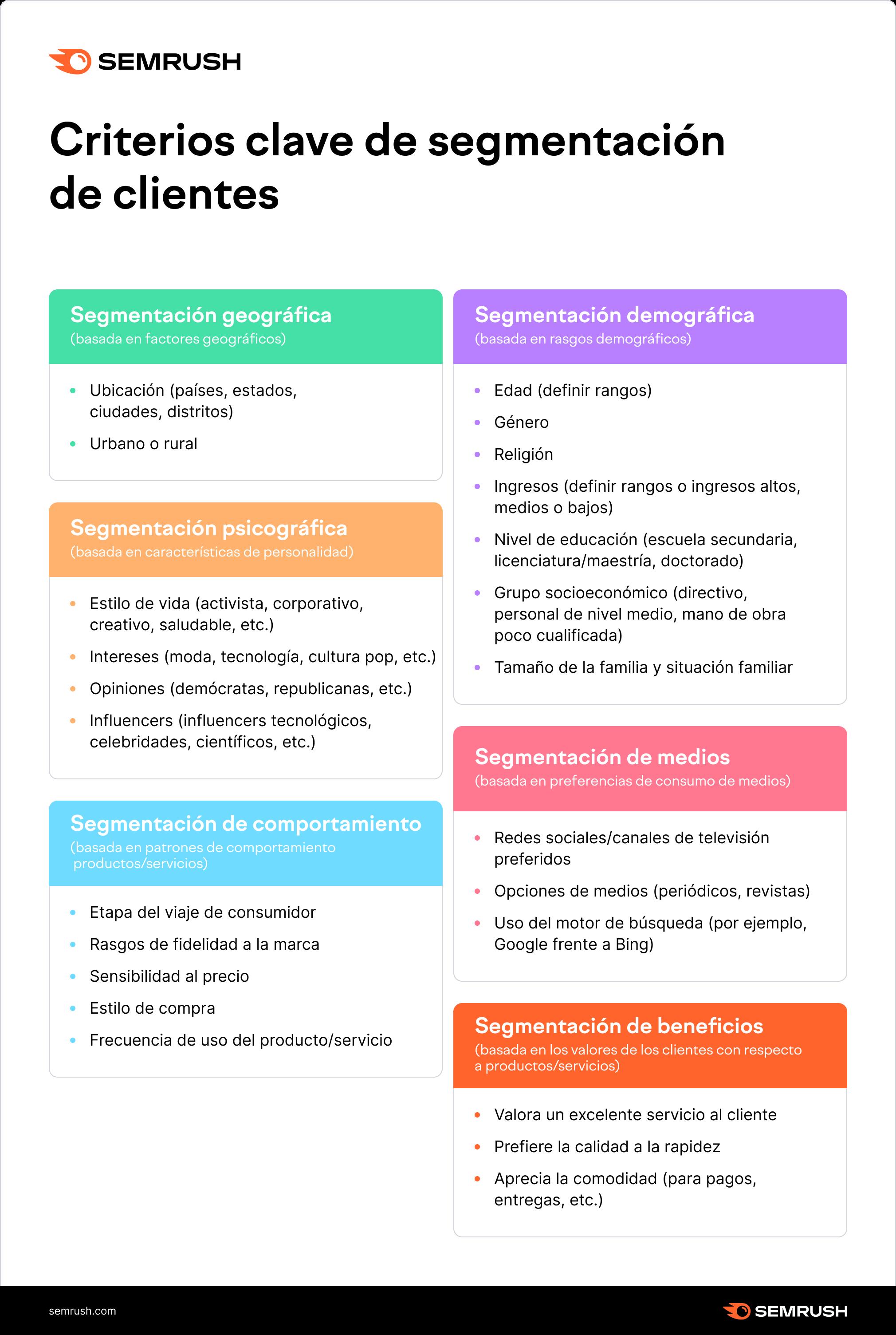 Criterios clave de segmentación de clientes