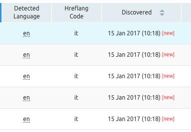 International SEO ti segnala problemi di abbinamento del tag Hreflang con la lingua