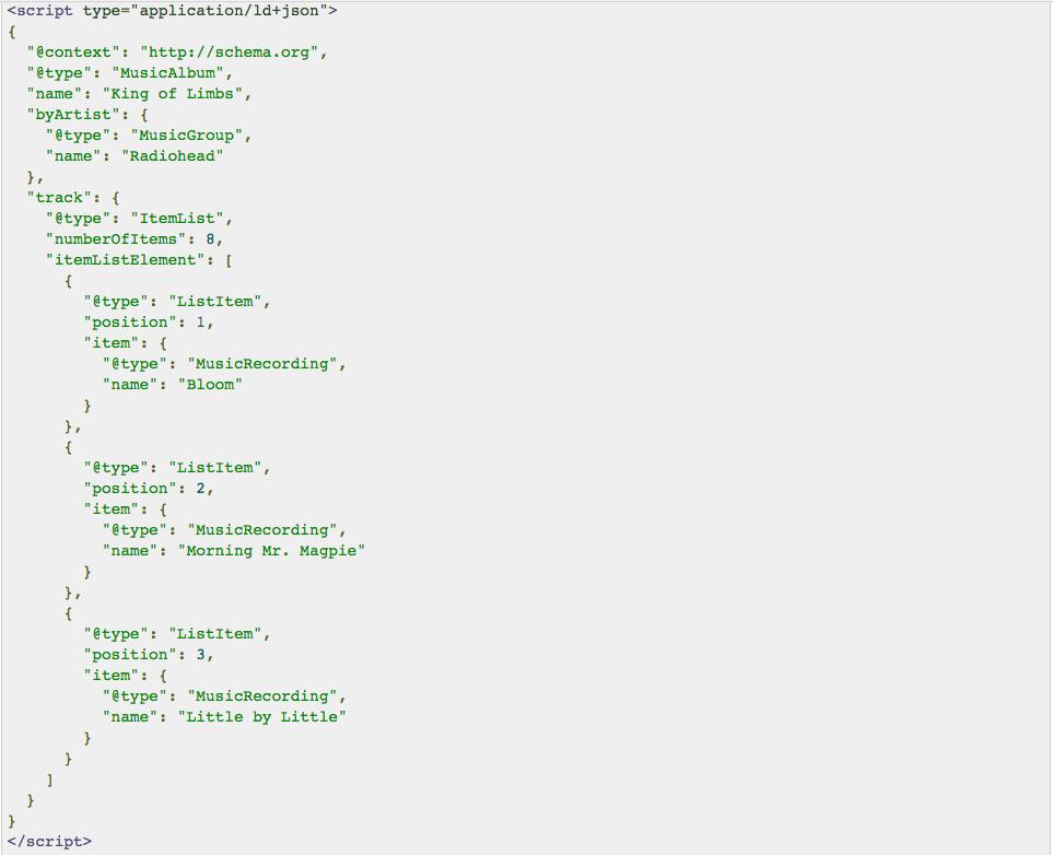 item-list-schema-markup.png