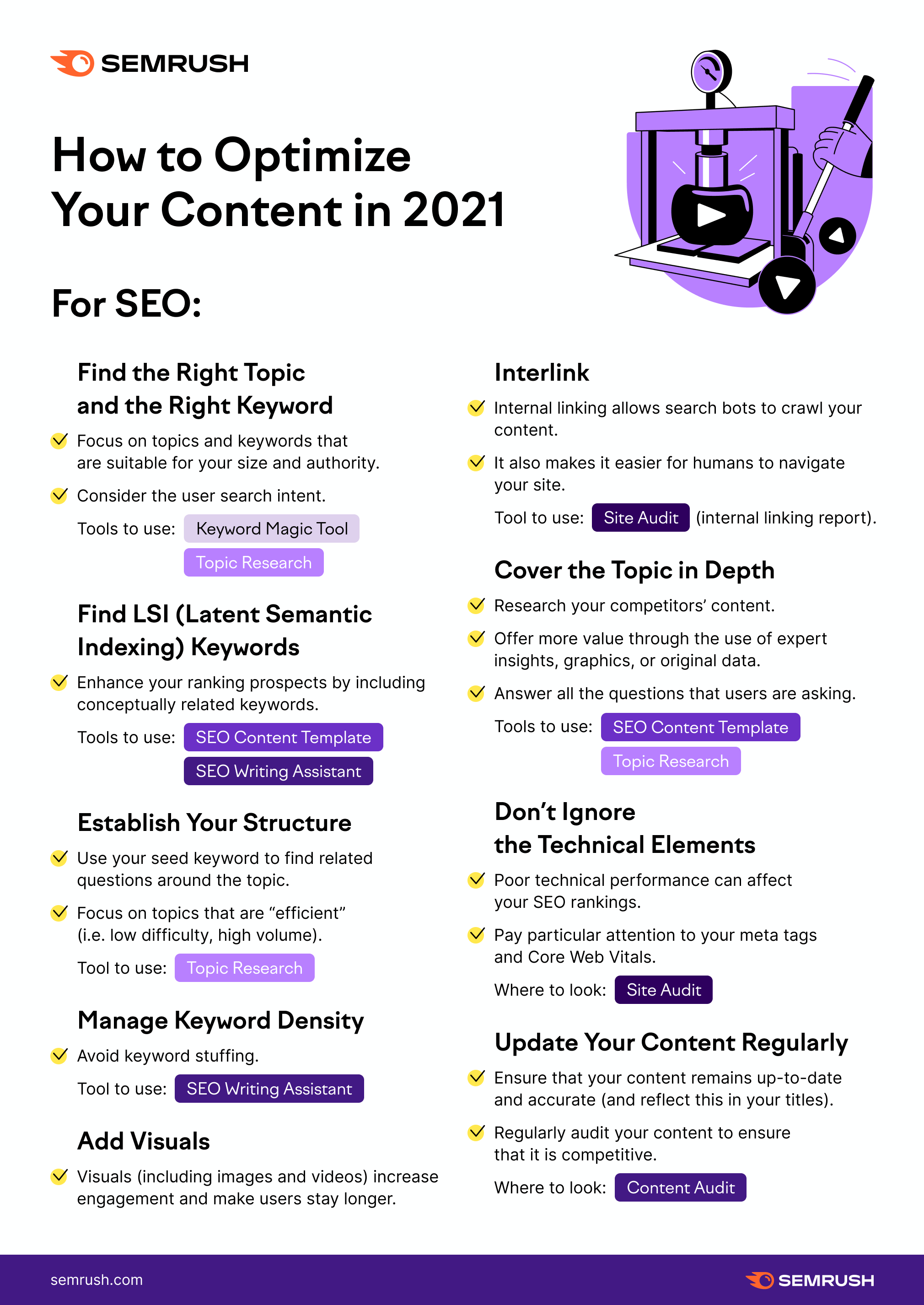 Infographic: content optimization - optimizing content for SEO