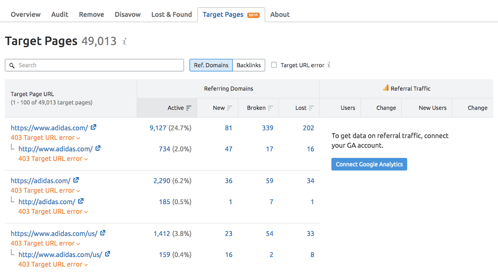 New report - Target Pages report in Backlink Audit