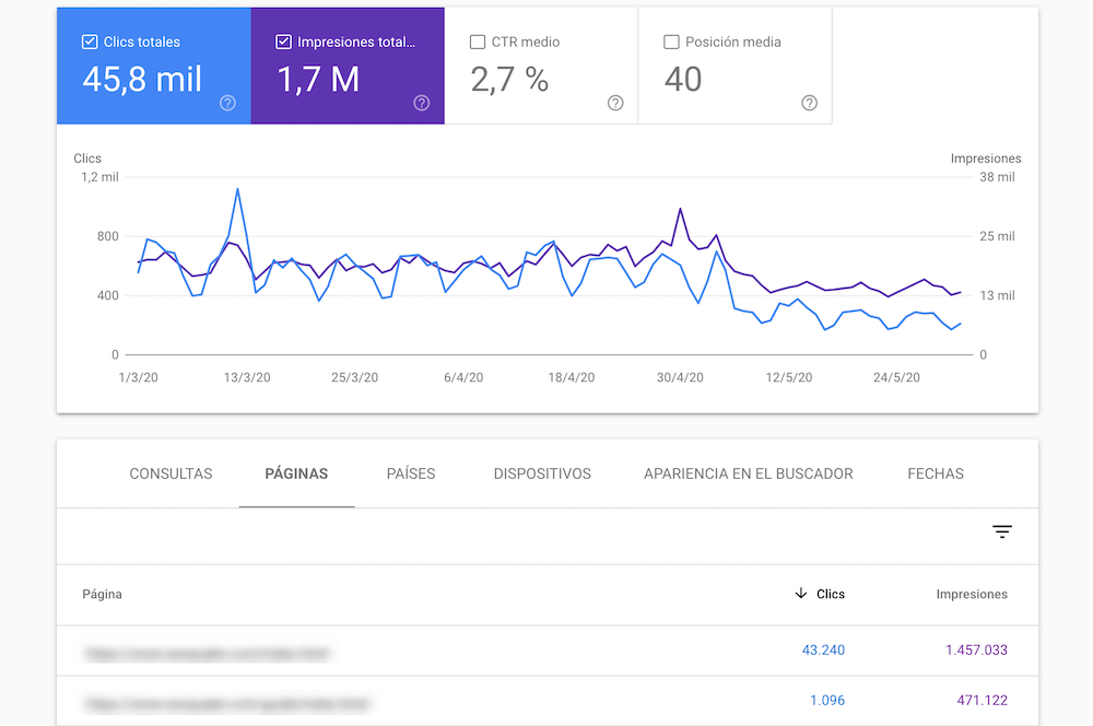 come trovare cannibalizzazione seo con google search console