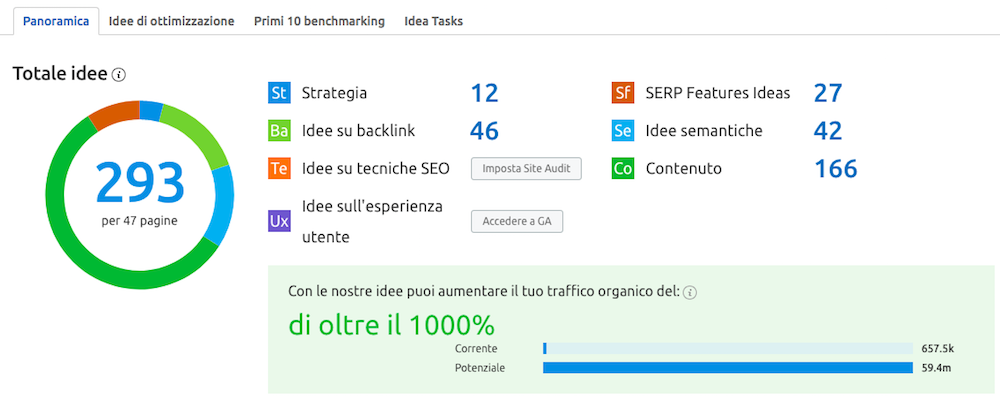 Panoramica On Page SEO Checker