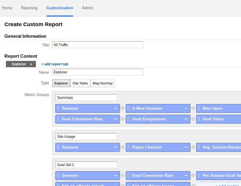 Customized Reports in Google Analytics