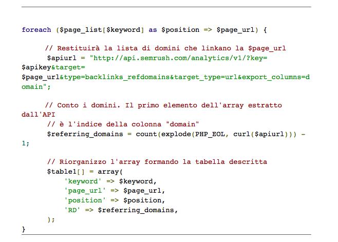 Creare testi web in ottica SEO: la lista di domini estratti