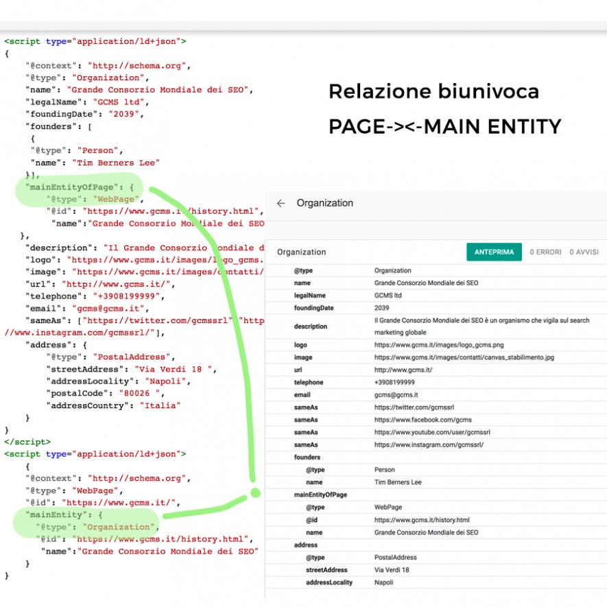 esempio dati strutturati home page