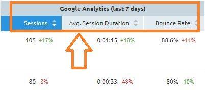 Content analyzer y Google Analytics